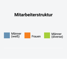 DiversityChartTitle_German-01_1.png